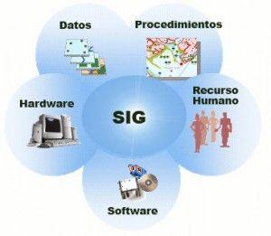 Definición de sistema de información - Qué es, Significado ... - photo#39
