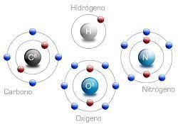 Número atómico