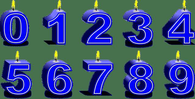 Velas con números
