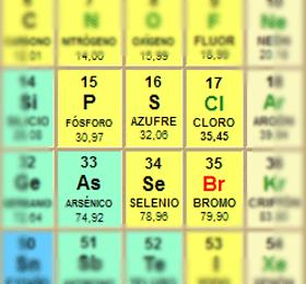 Definicin de elemento qu es significado y concepto elemento urtaz Images