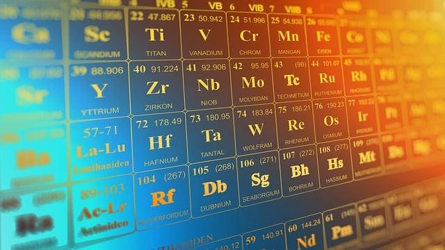 Tabla de elementos