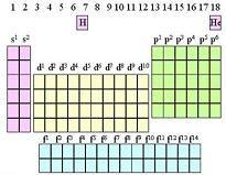 Definicin de ley peridica qu es significado y concepto un qumico britnico llamado john alexander reina newlands 18381898 fue uno de los precursores de este concepto al proponer la ley de las octavas que urtaz Images