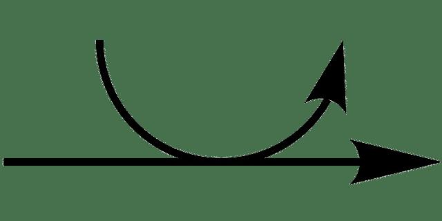 Curva y recta