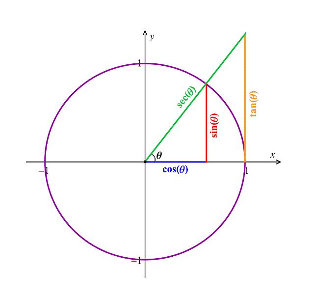 Área de las matemáticas
