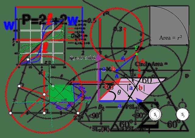Gráficos y ecuaciones