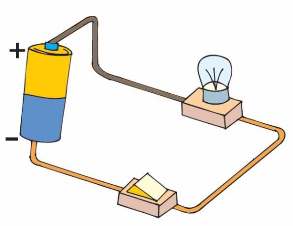 Circuito Basico : Definición de circuito eléctrico qué es significado y