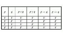 Proposición matemática