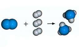 Reacción de síntesis