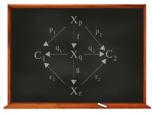 Recta en geometría