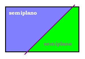 Semiplano
