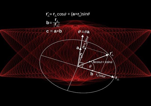 Conceptos de la geometría