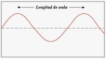 Longitud de onda