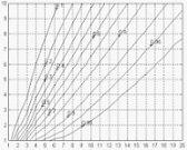 Probabilidad frecuencial