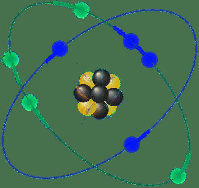 Electrones, neutrones y protones