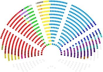 Multipartidismo